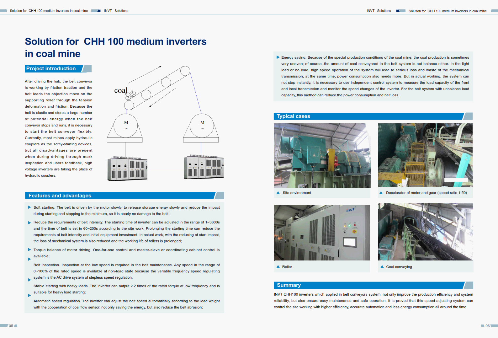 Solution for  CHH 100 medium inverters in coal mine