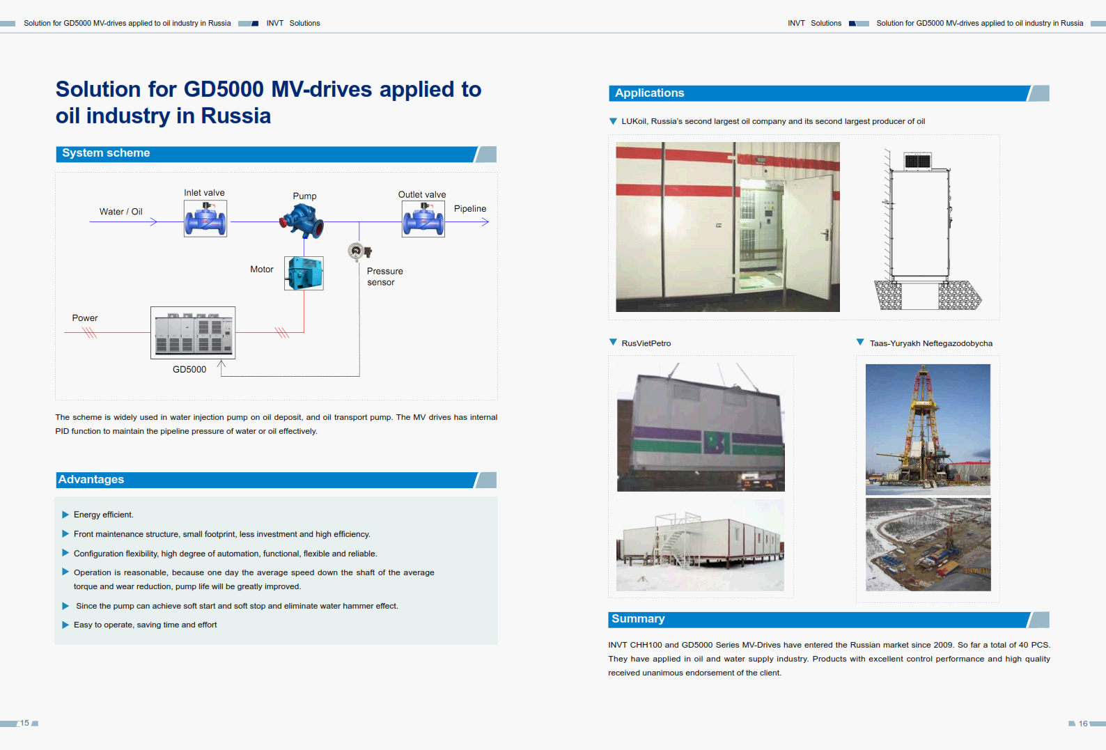 Solution for GD5000 MV-drives applied to oil industry in Russia
