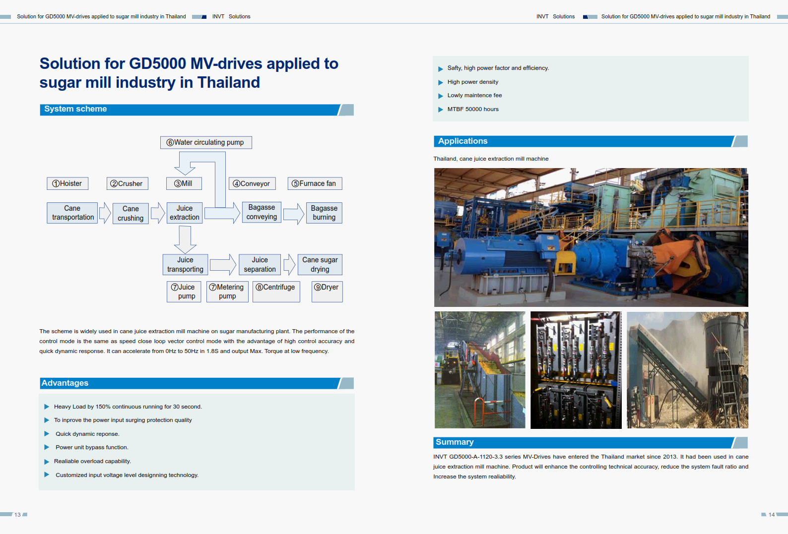 Solution for GD5000 MV-drives applied to sugar mill industry in Thailand