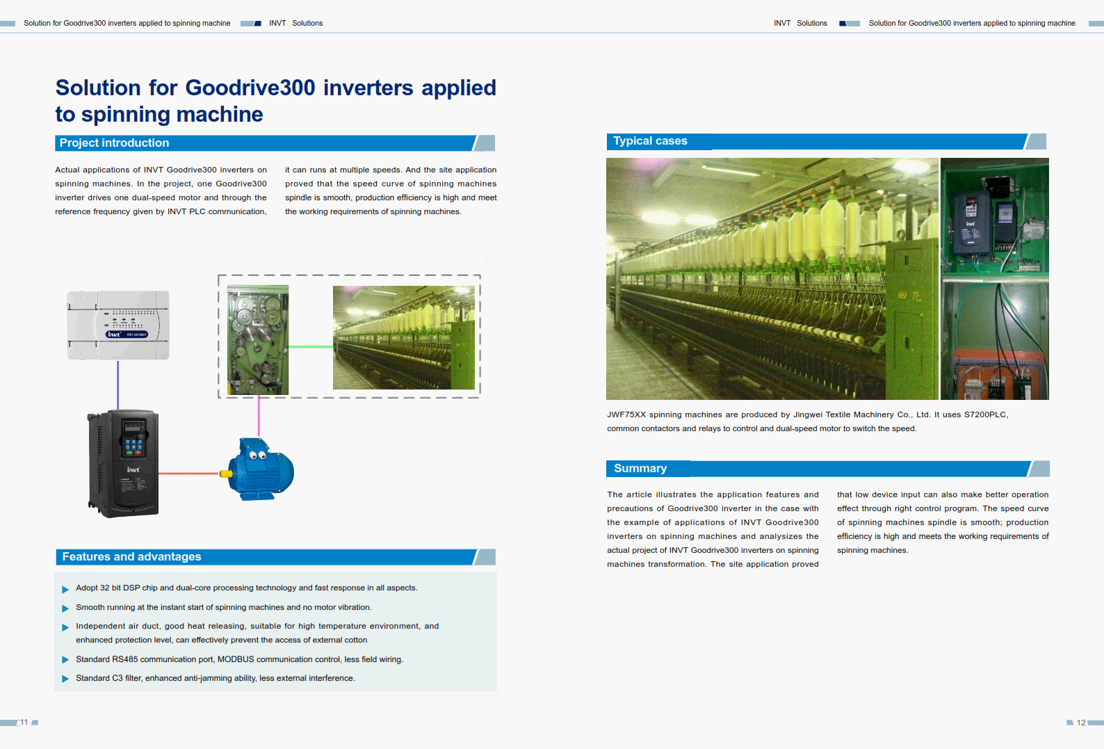 Solution  for  Goodrive300  inverters  applied to spinning machine