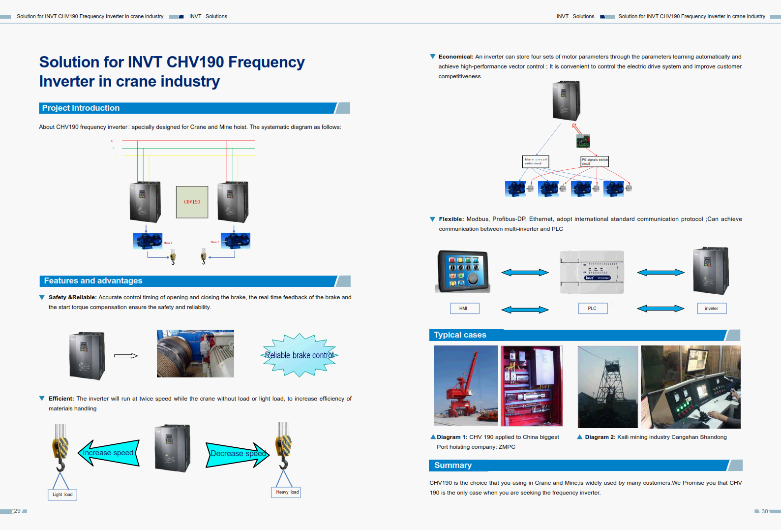 Solution for INVT CHV190 Frequency Inverter in crane industry