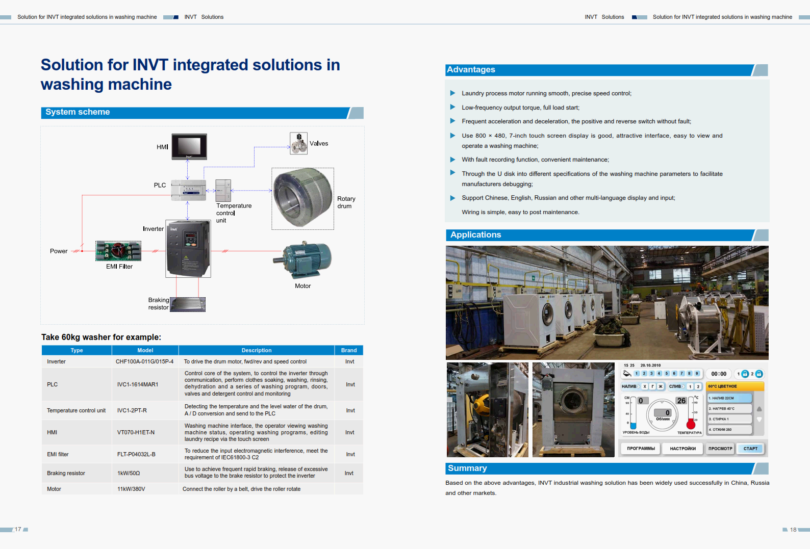 Solution for INVT integrated solutions in washing machine